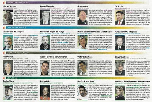 Nominación a los Premios Aragoneses del Año